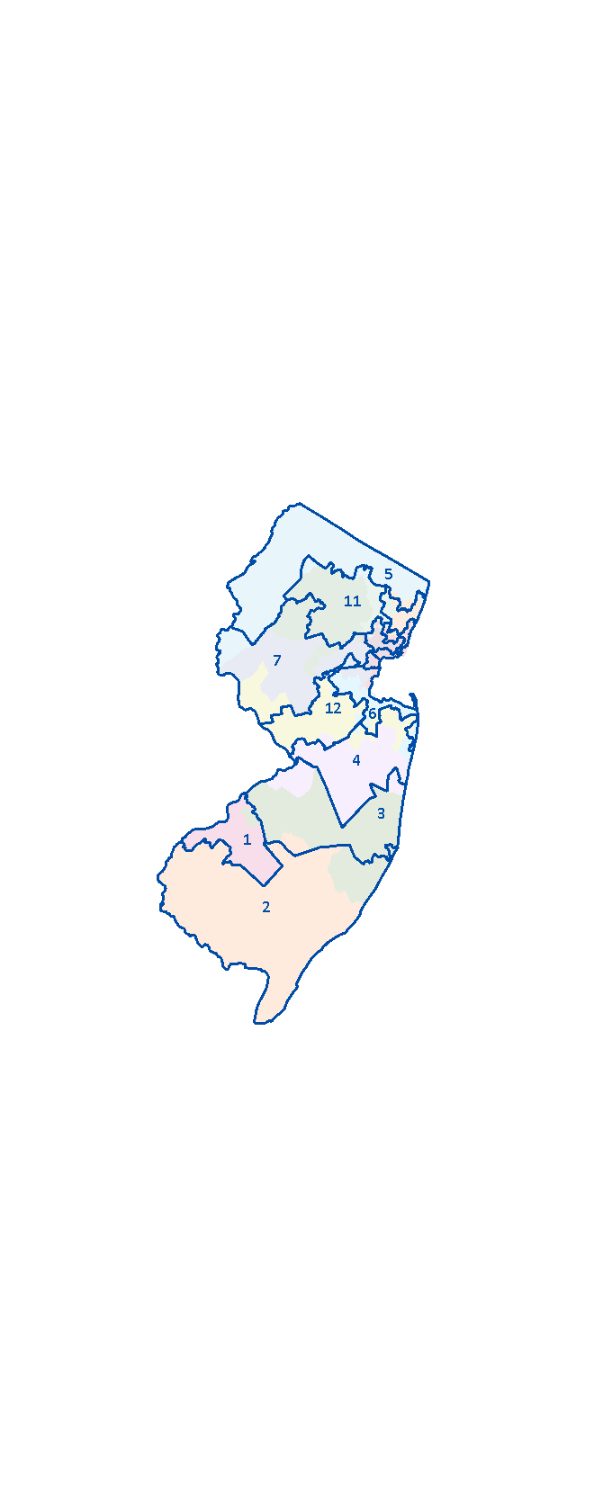 New Jersey Congressional Districts